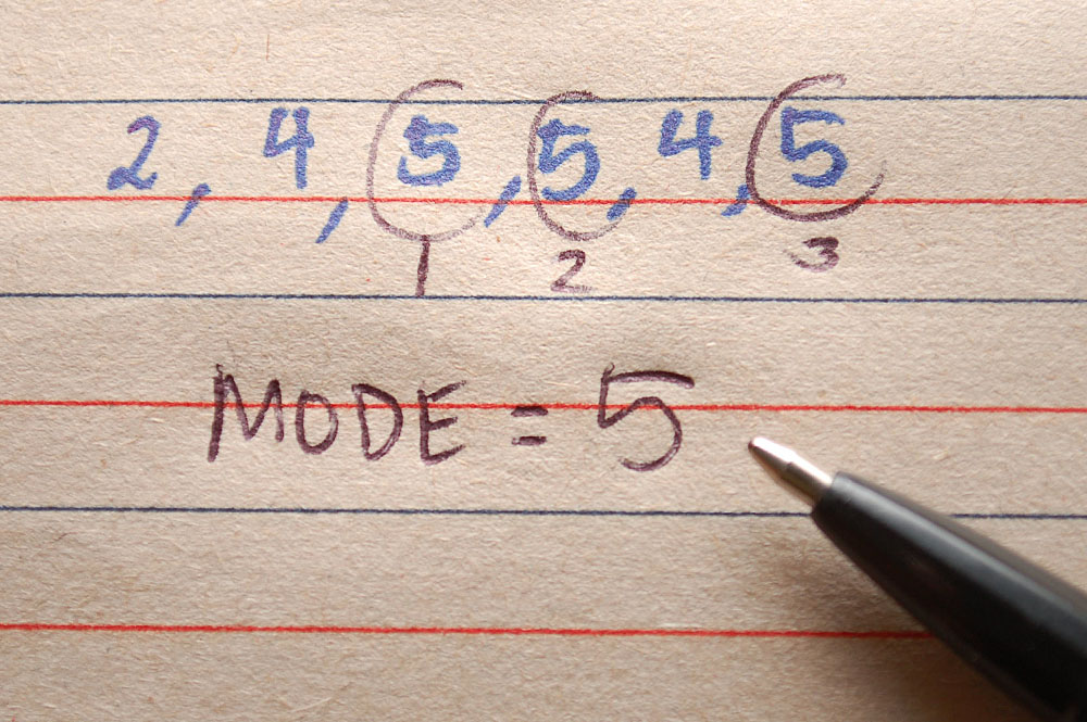 MODE MATHS